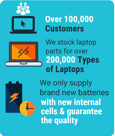 all about laptopbatteries.co.uk